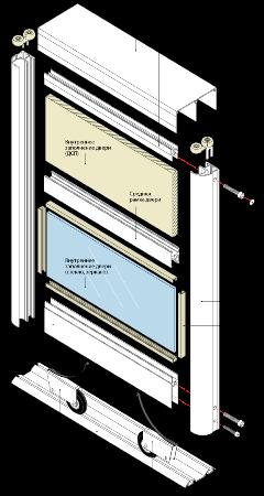 Схема сборки купе шкафа